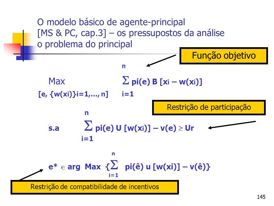 Max  pi(e) B [xi – w(xi)]
